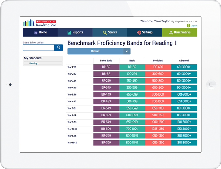 benchmark proficiency bands for your classes