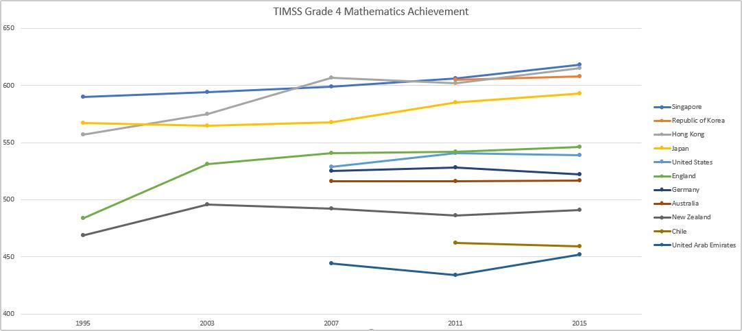 scholastic prime mathematics kinder | PR1ME Mathematics